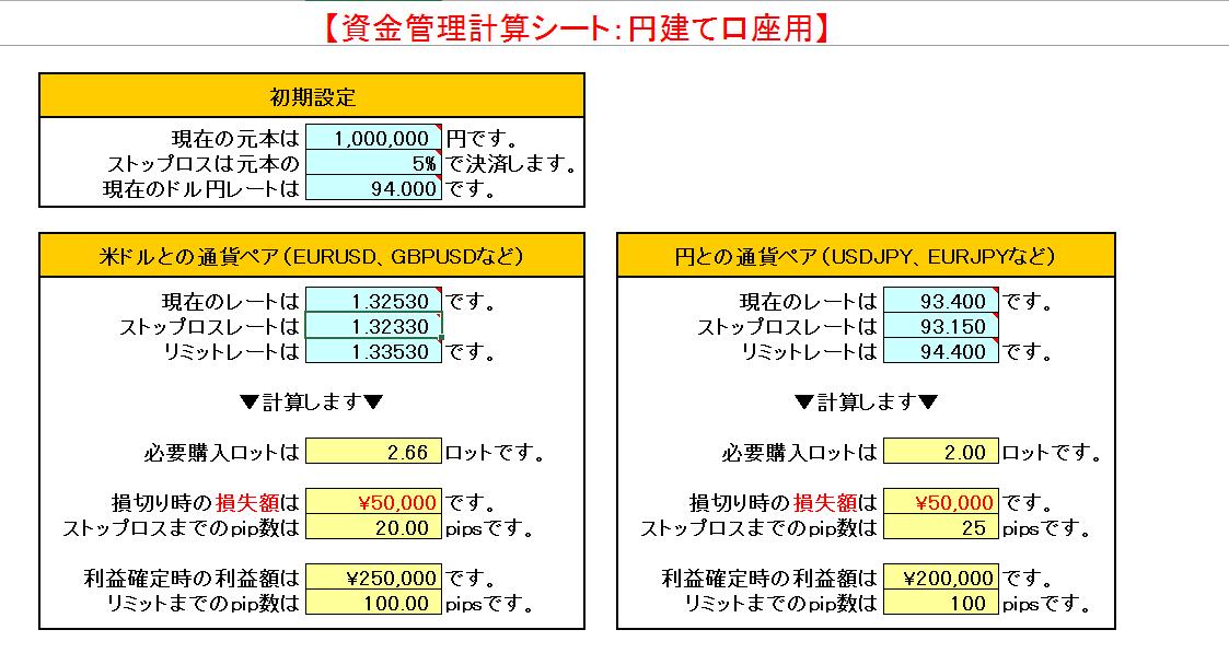 関野式・資金管理計算シート